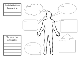 Character Analysis - Empathy by LPM1980 - Teaching Resources - Tes