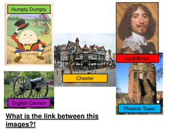 English Civil War Siege of Chester