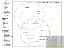 Introducing Venn Diagrams