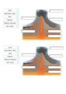 Lesson-10-Volcano-diagram-sheet.docx