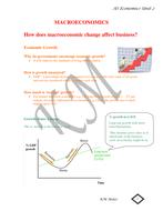 AS Economics Unit2: Macroeconomics
