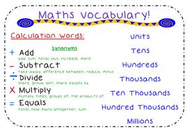 Lower KS2 Maths Vocabulary Poster