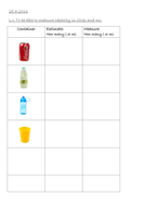 Measure capacity in l and ml Year 1