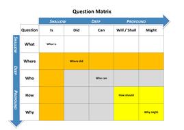 Question-Matrix.pdf