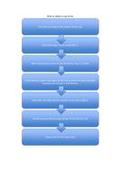 flow chart/ procedural writing