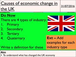 uk economy type