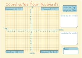 four-coordinates-initials.pdf
