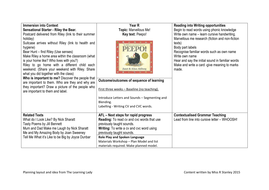 Peepo-The-Learning-Lady-Inspired-created-by-R-Stanley-EYFS.doc