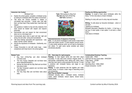 The Learning Lady Inspired Literacy Medium Term Plans for Reception Year
