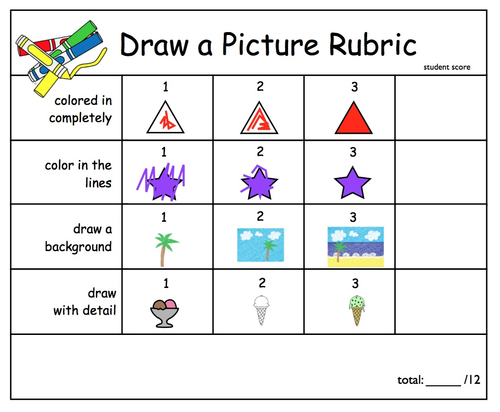 Visual rubrics for preschool and kindergarten by theelementaryhelper visual rubrics for preschool and kindergarten by theelementaryhelper teaching resources tes ccuart Image collections