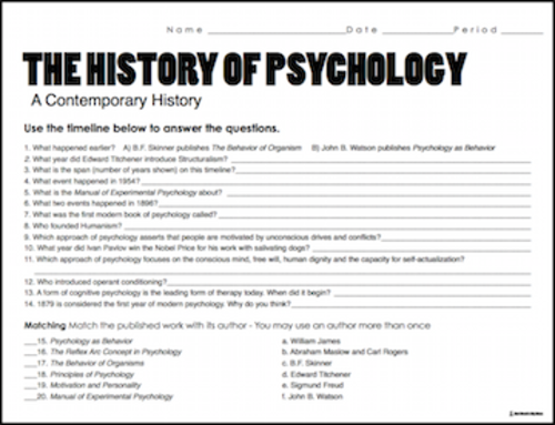History of Psychology Timeline 20 Question Worksheet by – High School Psychology Worksheets