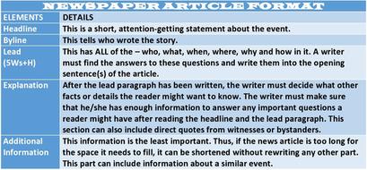NEWSPAPER-ARTICLE-FORMAT.jpg