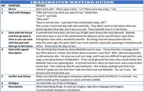 IMAGINATIVE-WRITING-GUIDE.jpg