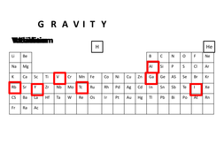 Periodic table name the film engagement activity for aqa 412 by periodic table filmspptx urtaz Choice Image