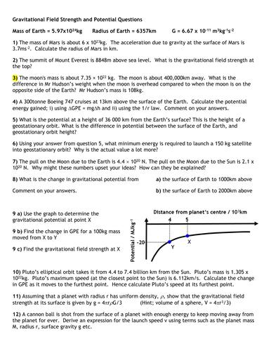 Teaching Gravity Ks2 Proga Info
