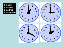 ¿A qué hora ..... + activity? What time do you go out?