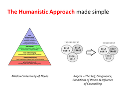 what is humanistic approach in counselling