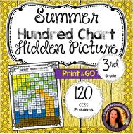 Summer Hidden Picture For 3rd Grade By Karenemorris05 Teaching