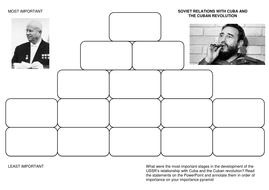 soviet-relations-with-Cuba-importance-pyramid.docx
