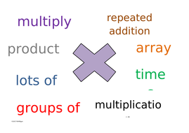 Multiplication-Display.docx