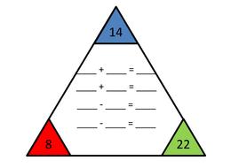 Inverse operation triangle activity