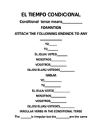 conditional tense notes and practice