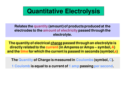Qualitative Electrolysis