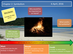 Lord of the Flies- Chapter 2, 3, 4 & Assessment