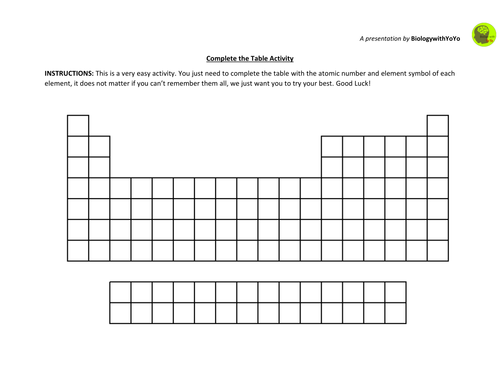 Periodic Table Presentation and Activity Bundle by
