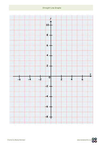 Drawing Line Graph Questions : Drawing straight line graphs worksheets gcse by mandymaths