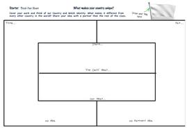 think pair share worksheet pdf