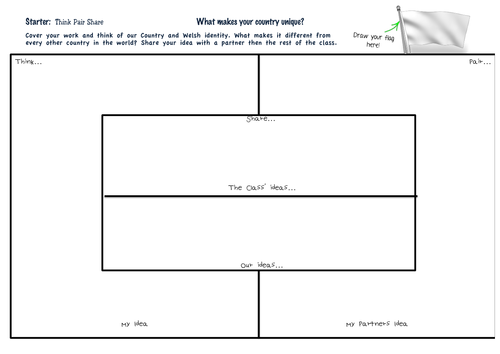 Printables Think Pair Share Worksheet think pair share worksheet davezan kerriwaller printables