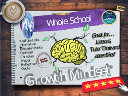 Growth-Mindset-Assembly.pptx