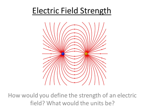 Physics A-Level Year 2 Lesson - Electric Field Strength (PowerPoint AND lesson plan)