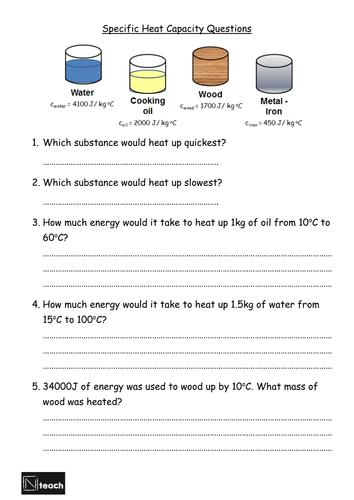 GCSE AQA Physics - P2.4 -  Specific Heat Capacity (+required practical 1)