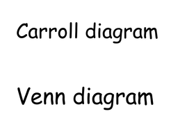 Year 3 sorting numbers and properties carroll and venn diagrams vocab cardscx ccuart Images