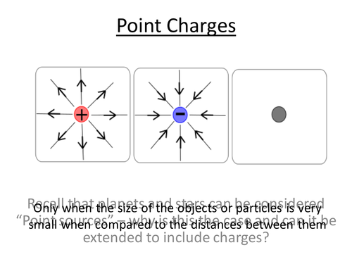 Physics A-Level Year 2 Lesson - Point Charges (PowerPoint AND lesson plan)