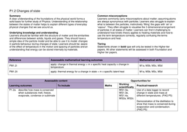 A complete SoW for OCR GCSE 9-1 Gateway Combined Science/Physics P1 2