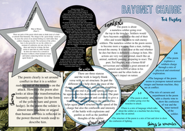 Bayonet.pdf