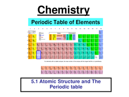 New aqa chemistry 51 atomic structure and the periodic table new aqa chemistry 51 atomic structure and the periodic table power point urtaz Choice Image