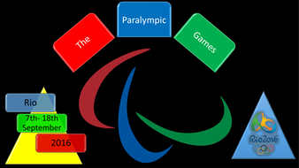 The Paralympic Games and Rio 2016 - Simple Text Slideshow by