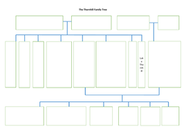 2-The-Thornhill-Family-Tree.docx