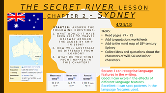 the secret river kate grenville sparknotes