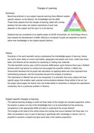 Triangle of Learning