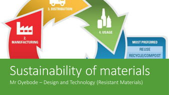 Sustainability-of-materials.pptx