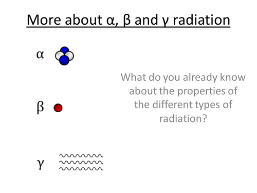 Physics A-Level Year 2 Lesson - More about alpha beta & gamma (PowerPoint AND lesson plan)