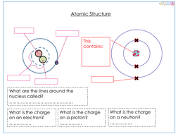 Atomic Structure Worksheet by TheScienceResourceBank - Teaching ...