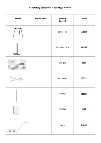 Science Words And Activities For Chinese Students Learning