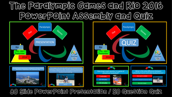 The Paralympic Games and Rio Presentation and Quiz