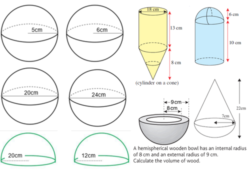 Volume and surface area of spheres pyramids cones and frustrums – Volume of a Sphere Worksheet
